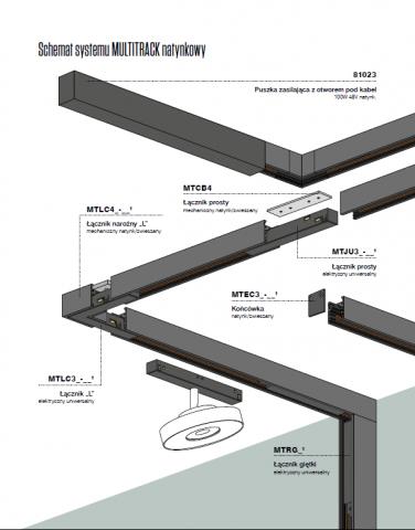 Multitrack Aqform  schemat montażu do szynoprzewodu Multitrack