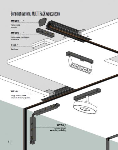 Multitrack Aqform  schemat montażu do szynoprzewodu  wpuszczanego Multitrack